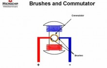 Brushed DC Motor Basics Part 1 of 2